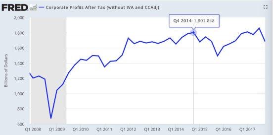 profits.jpg?resize=552%2C272&ssl=1