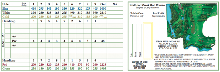 Northport Front 9