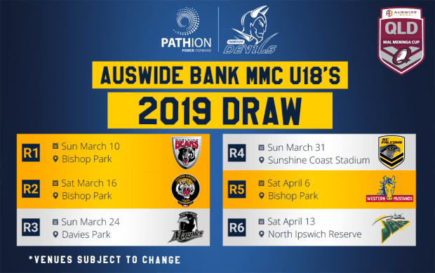 Norths Devils MMC Draw 2019