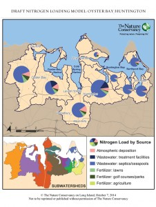 Water Quality Sumposium Map from the Nature Conservancy