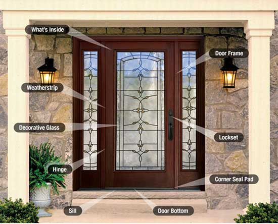 therma tru entry and patio doors