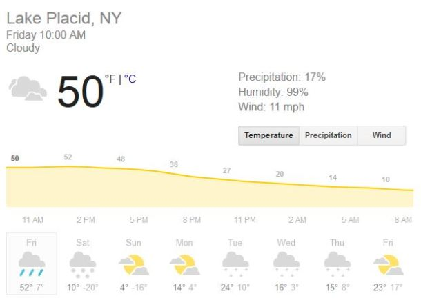 LP weather