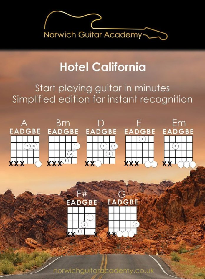Hotel California - Beginner Guitar Chords Lesson | Norwich Guitar ...