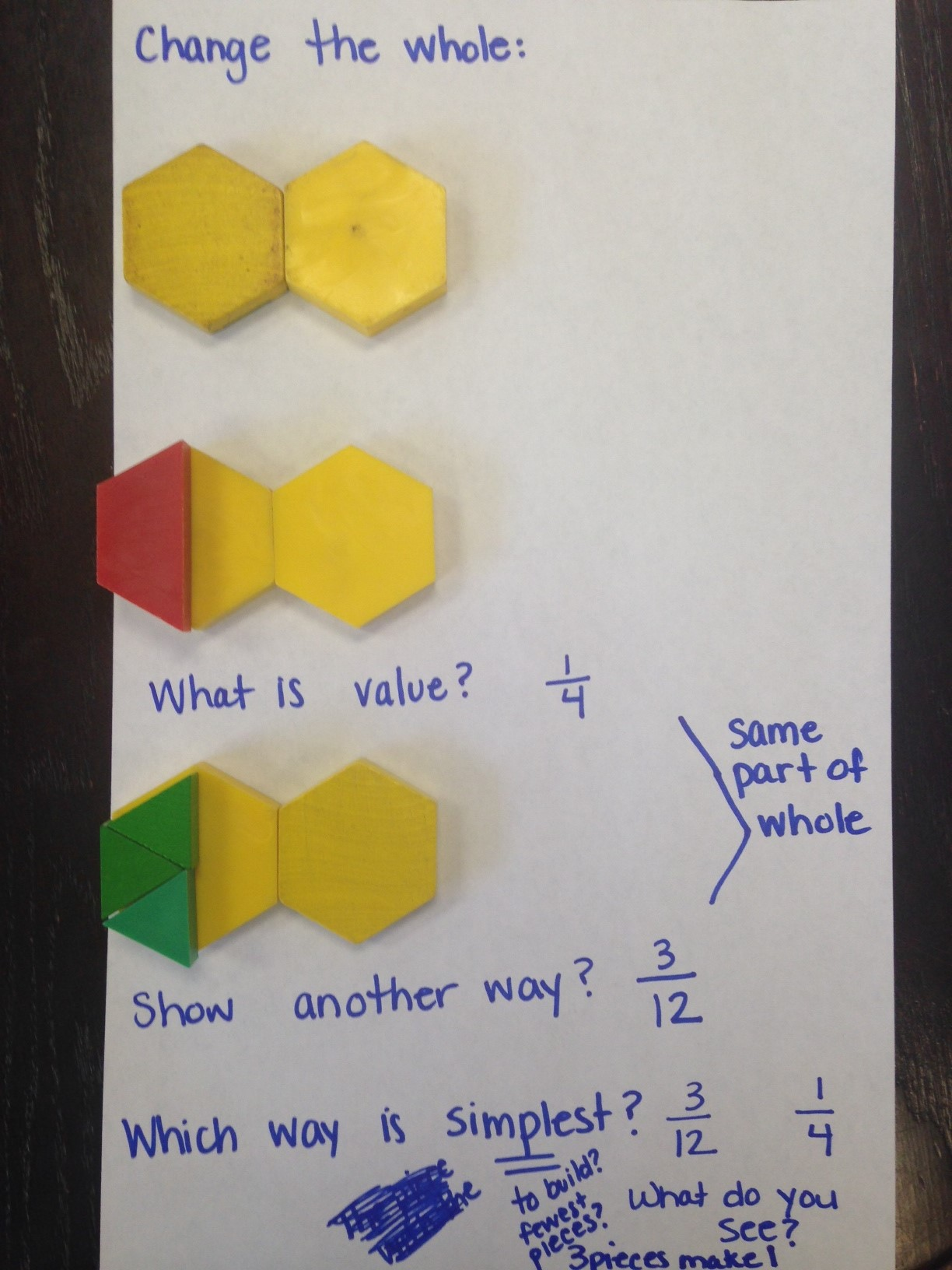 Using Pattern Blocks And Guiding Questions To Discover