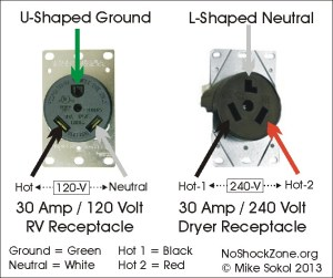Miswiring a 120volt RV outlet with 240volts | No~Shock~Zone