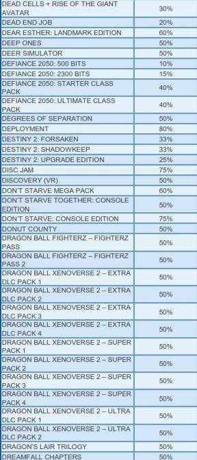Grandes ofertas en la PlayStation Store hasta el 04 de Febrero 10