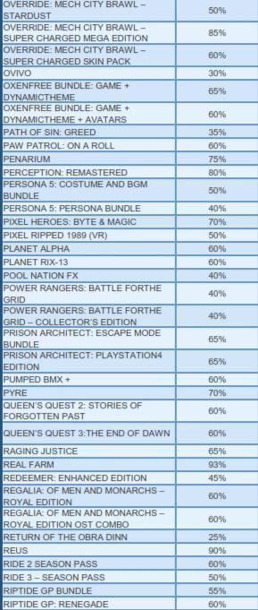 Grandes ofertas en la PlayStation Store hasta el 04 de Febrero 9