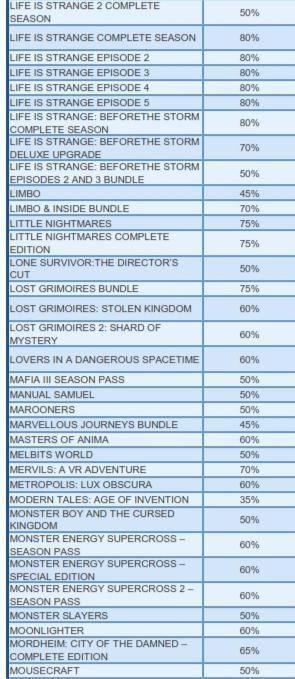 Grandes ofertas en la PlayStation Store hasta el 04 de Febrero 6