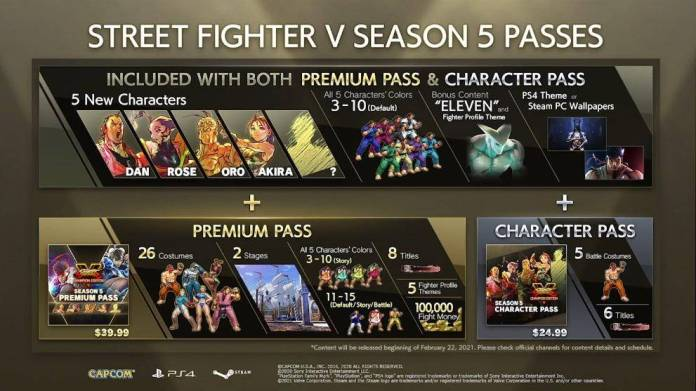 Street Fighter V: Champion Edition lanza trailer sobre el gameplay de Dan Hibiki 1