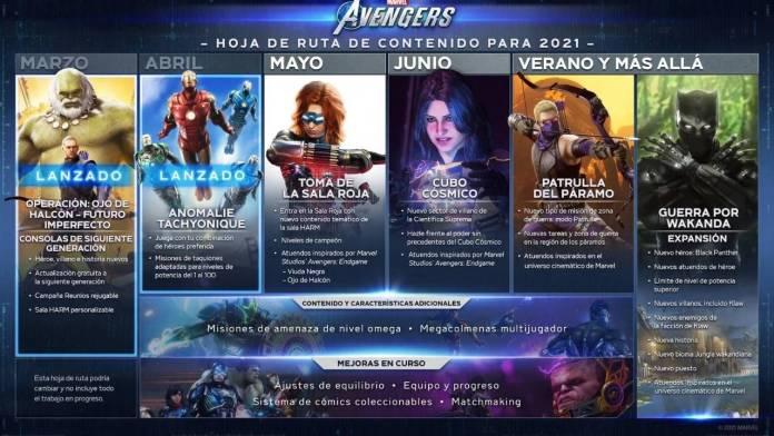 Marvel's Avengers ruta de contenido 2021