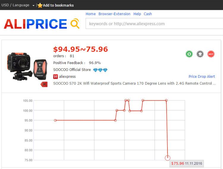 Przykład uczciwej, promocyjnej ceny. Nie tylko nie została podniesiona. Dobitnie widać wyraźną obniżkę.