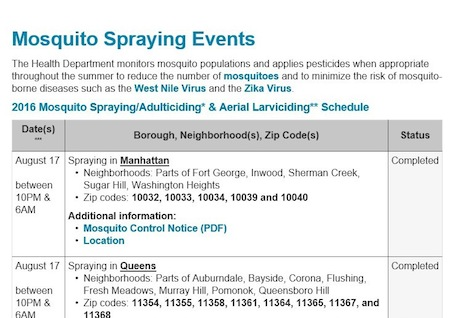nyc spray schedule pesticides west nile virus 2016