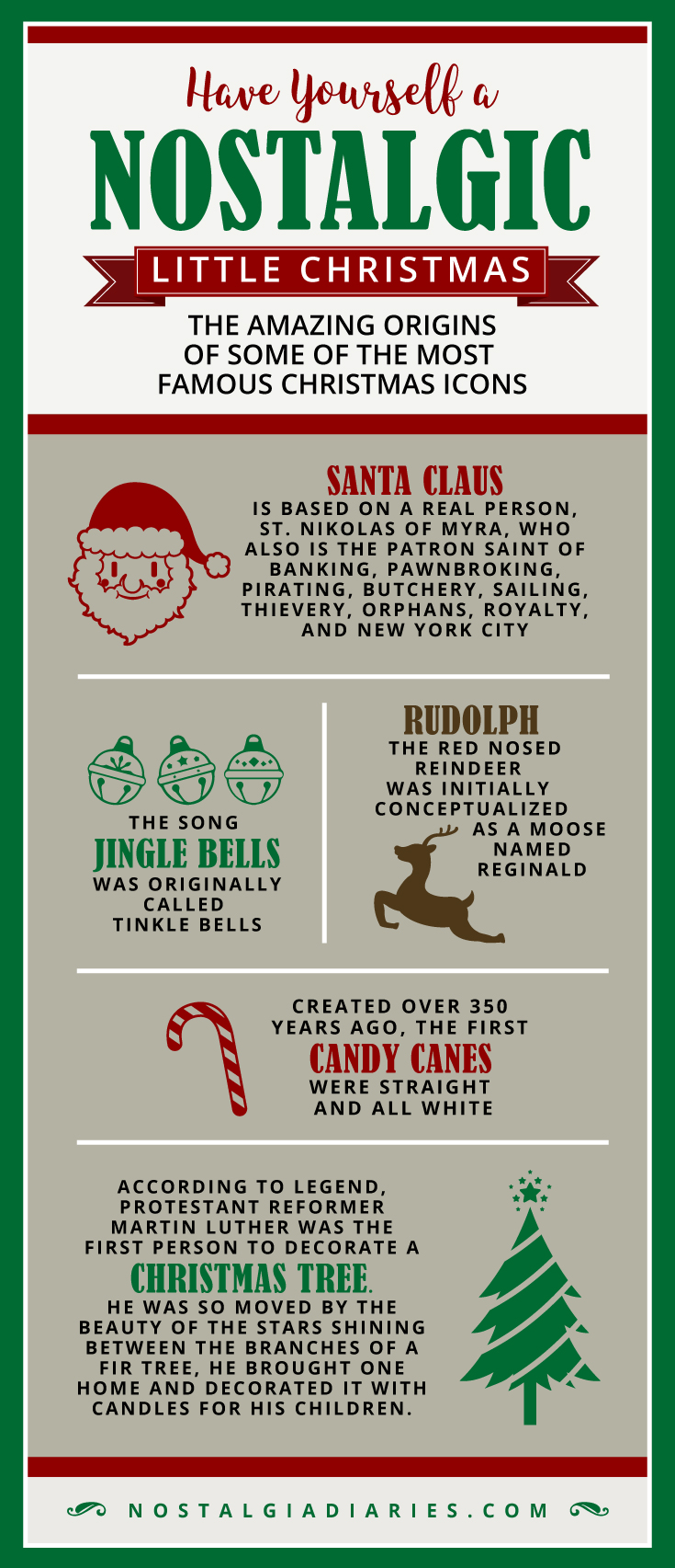12 Nostalgic Days of Christmas: 1 Christmas Infographic {First Day ...