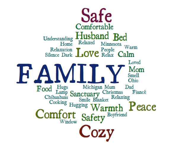 home-word-cloud-nostalgia-diaries