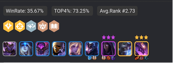 HOW TO IMPROVE YOUR ELO - TFT Guide 2