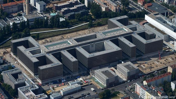 Germany's intelligence service (BND)