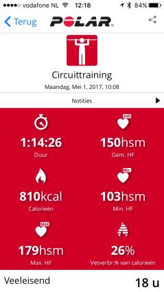notanotherfitgirl, not another fitgirl, revalidatie, longvliesontsteking, van longrevalidatie naar halve marathon, volg je hart