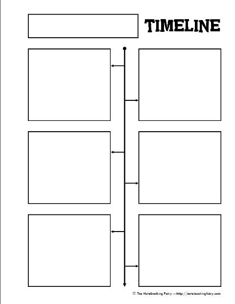 graphic regarding Blank Timeline Printable named Timeline Template Ks2. least complicated visuals of blank timeline