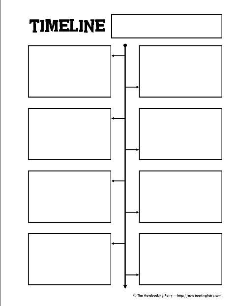 Timeline Template Kids. timeline worksheet for kids free to print ...