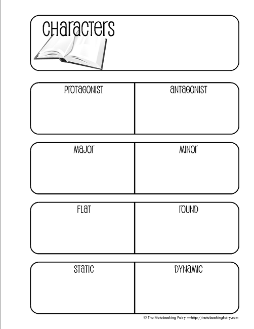 Character Notebooking Pages