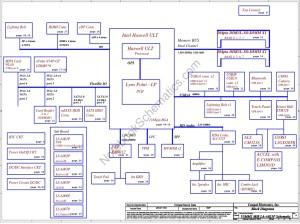 Acer Aspire R7572 Schematic – Compal LAA021P Schematic