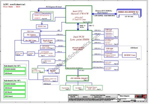 Lenovo Ideapad Z510 Schematic – LCFC AILZABC (ZX10