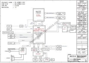 Acer Aspire V5 571 Schematic – Wistron Petra UMA Schematic