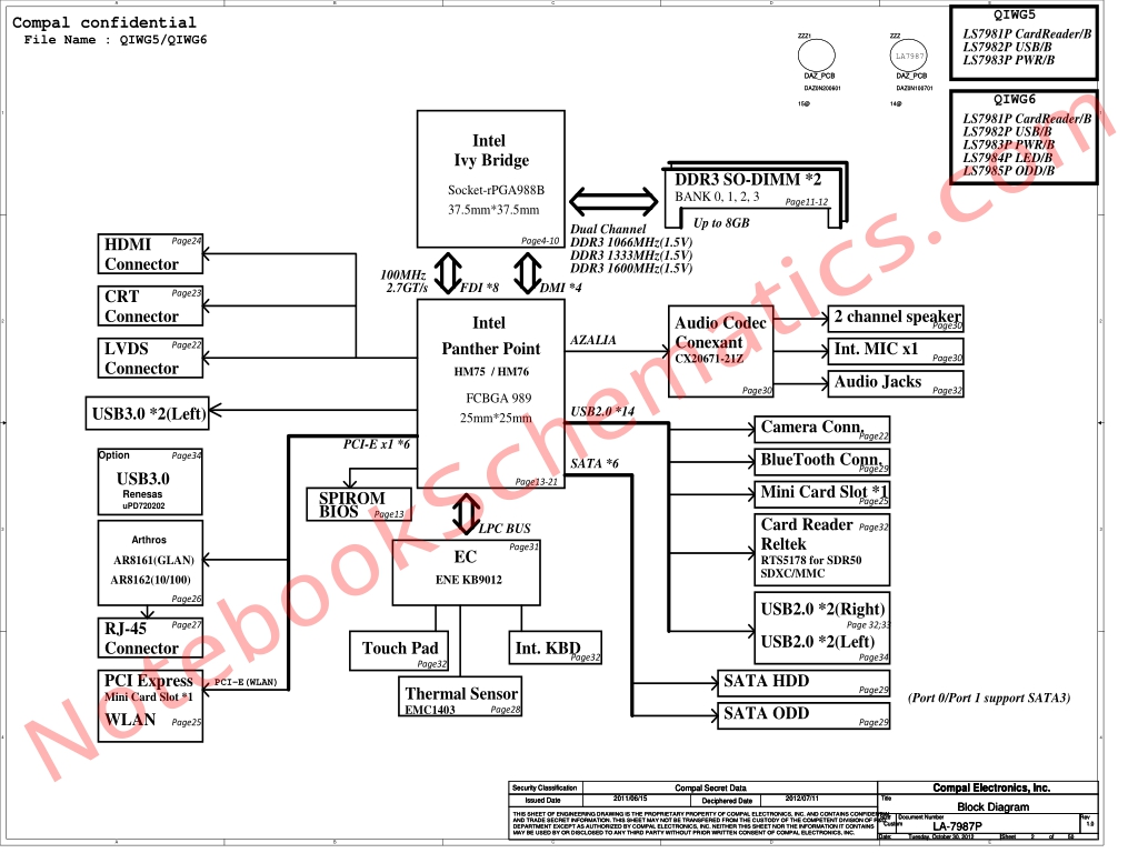Lenovo G580 G580a G585 Series Schematic Compal Qiwg5