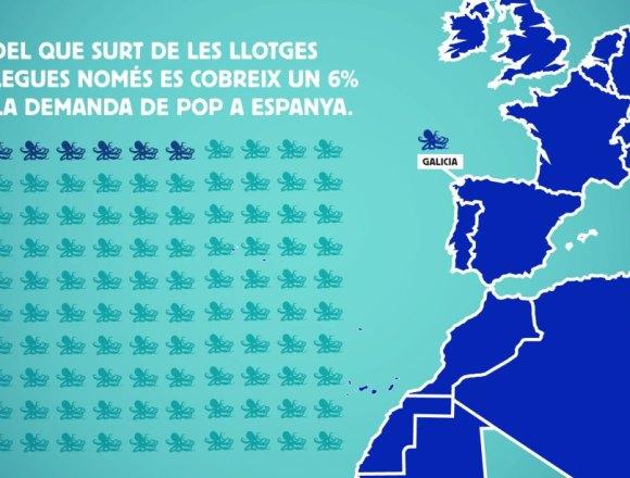 #ElsTentaclesDelPop de la pesca il·legal arriben a la nostra taula – SaharaDempeus