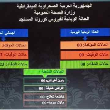 ¡ÚLTIMAS noticias – Sahara Occidental!   4 de septiembre de 2020