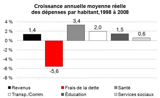 Figure 2 FR