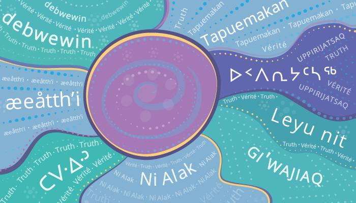indigenous-words_v2-2