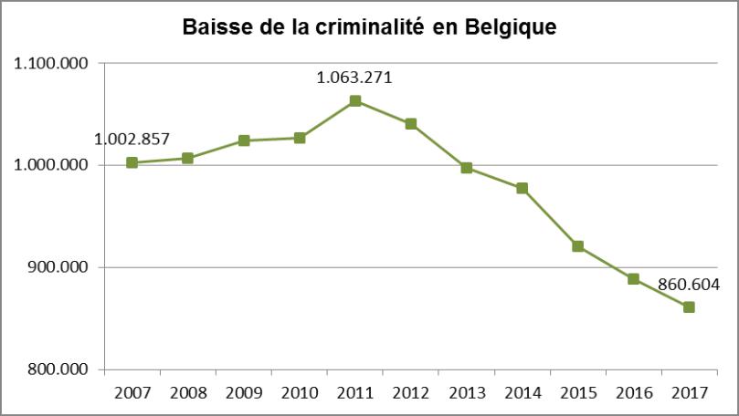 excel belgica frances