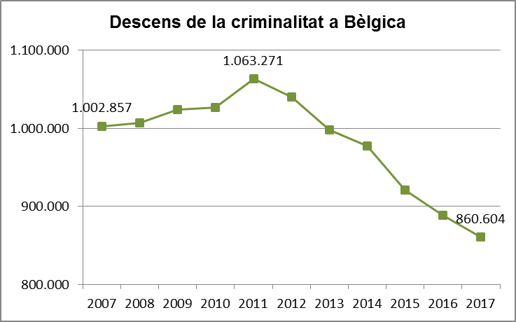 Excel Belgica