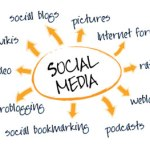 Social Work and Social Media: Links & Resources