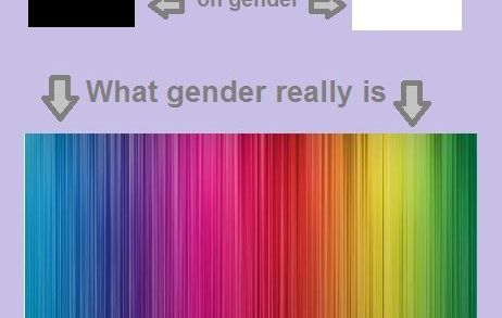 gender binary reality and myth