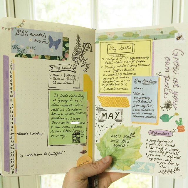Organized PhD student: a photo of a bullet journal spread