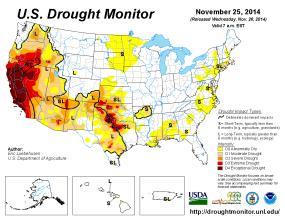 US Drought Monitor Chart