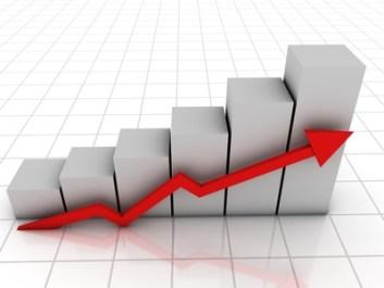 success graph 2