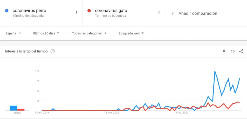 tendencia_busquedas_google_trends