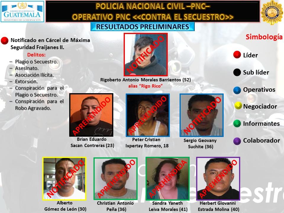 Secuestros ordenados desde la Cárcel