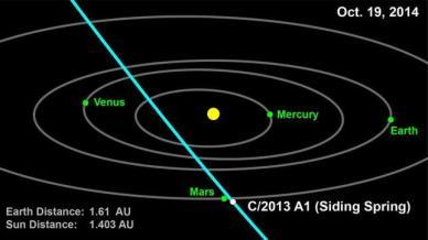 comet20130305-full--644x362
