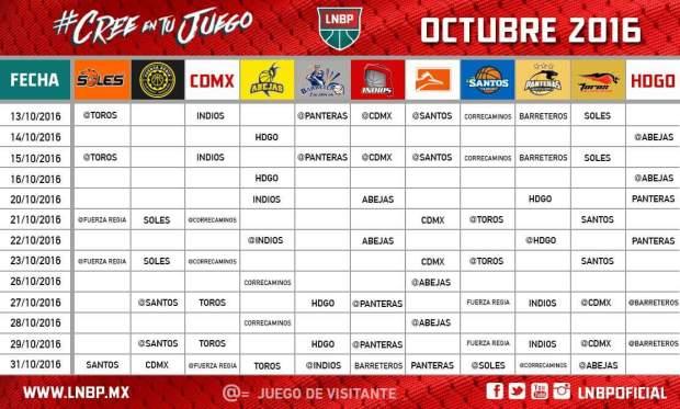 Calendario de la próxima temporada de la Liga Nacional de Básquetbol Profesional, ya sin los Pioneros de Quintana Roo.