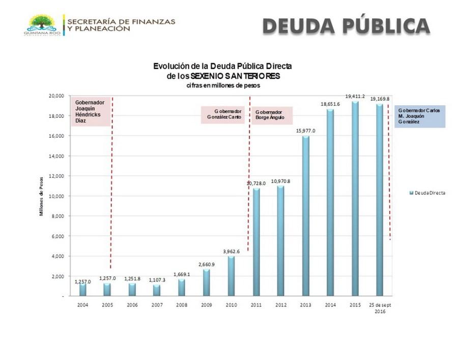juan-vergara-fernandez-refinanciamiento-y-reestructura-de-la-deuda-publica-2
