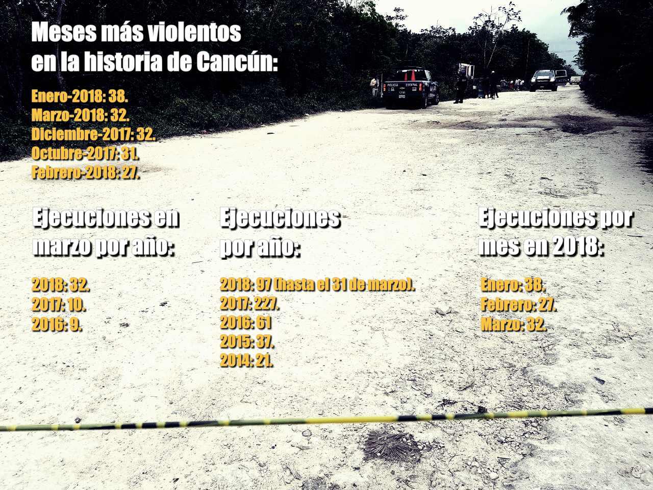 Ataques en Cancún dejan al menos ocho muertos