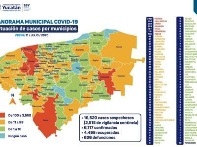 NIEGAN ALZA DE COVID-19 EN YUCATÁN: Aseguran autoridades que no hay repunte, aunque ya van 6 mil 117 casos y 626 decesos
