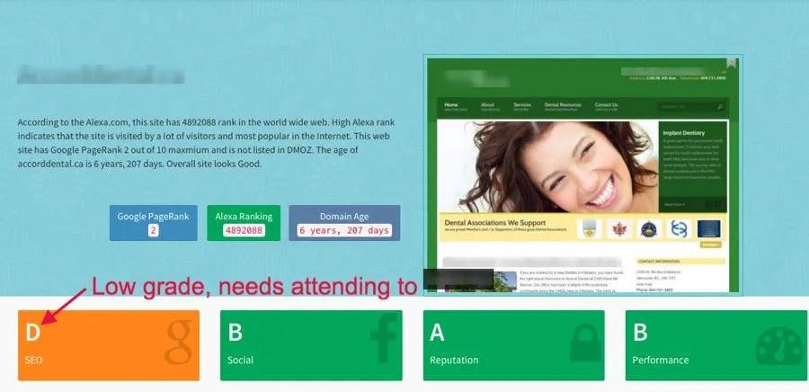 Sample online presence report | Noticedwebsites