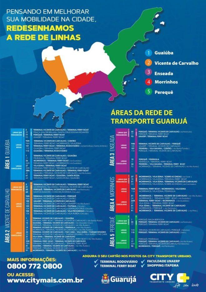 Novo mapa do transporte da cidade do Guarujá