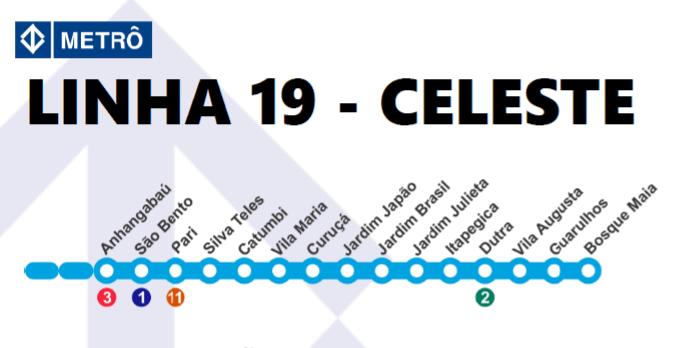 construção da Linha 19-Celeste