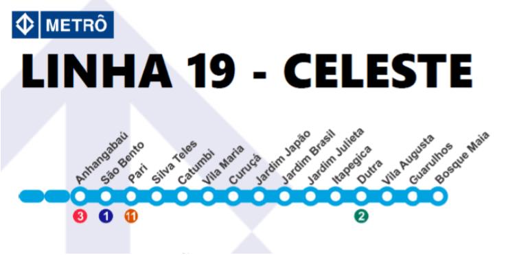 Linha 19-Celeste
